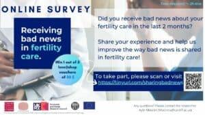 fertility activism link to survey